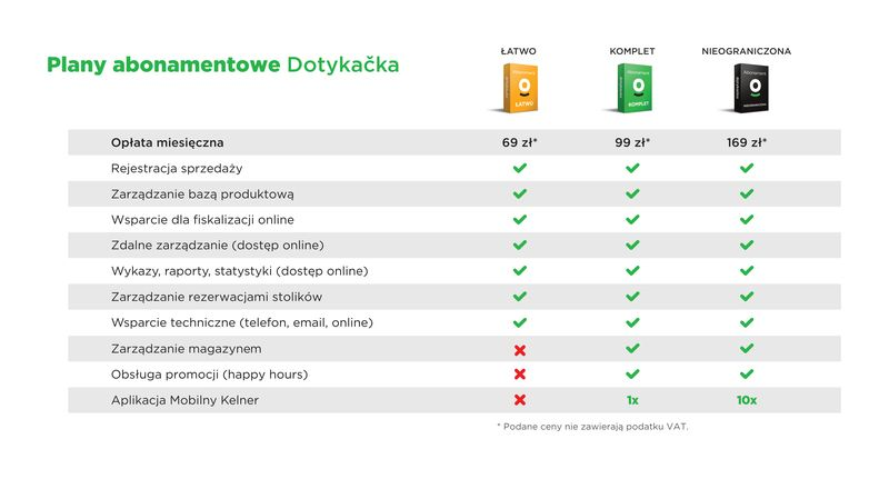 plan abonamentowy Dotykačka